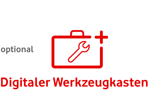 Website-Baukasten im GigaKombi Business Angebot