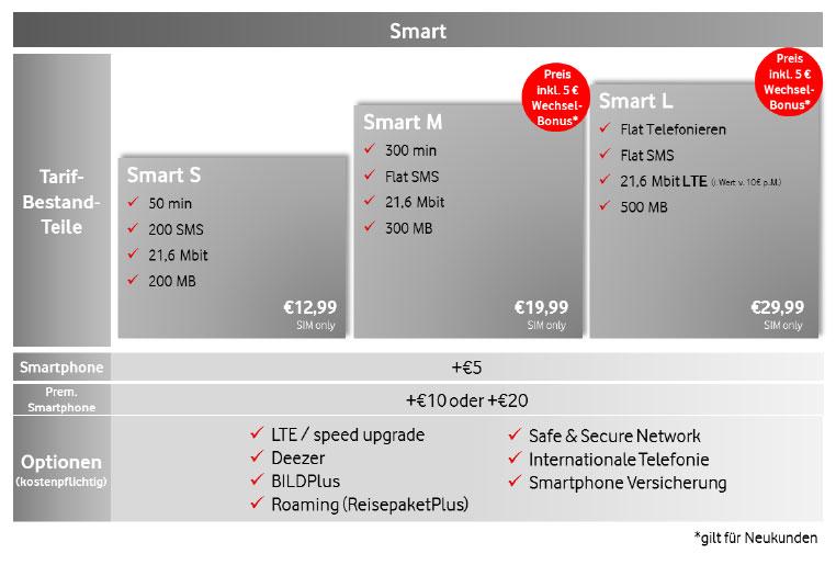 Smart-Tarife Vodafone