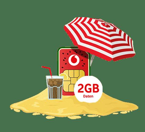 Prepaid Sim Karte Kostenlos.Gratis Simkarte Mit Bis Zu 500 Mbit S Im Lte Netz