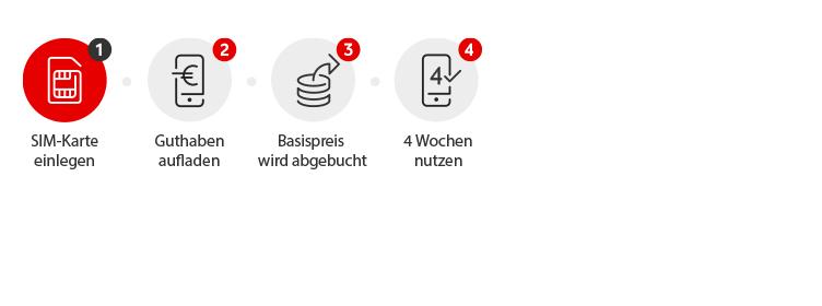 Prepaid Kreditkarte Sofort aufladbar! ⏰ Kostenlos, ohne Schufa & Postident! Aktueller Vergleich Empfehlungen ⭐Jetzt direkt online beantragen!
