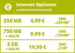 Internet-Optionen
