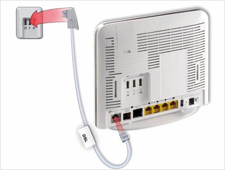 Vodafone router blinkt rot