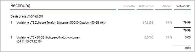9a075852b2b854 Beispiel DSL   Festnetz-Rechnung Ausschnitt Basispreis