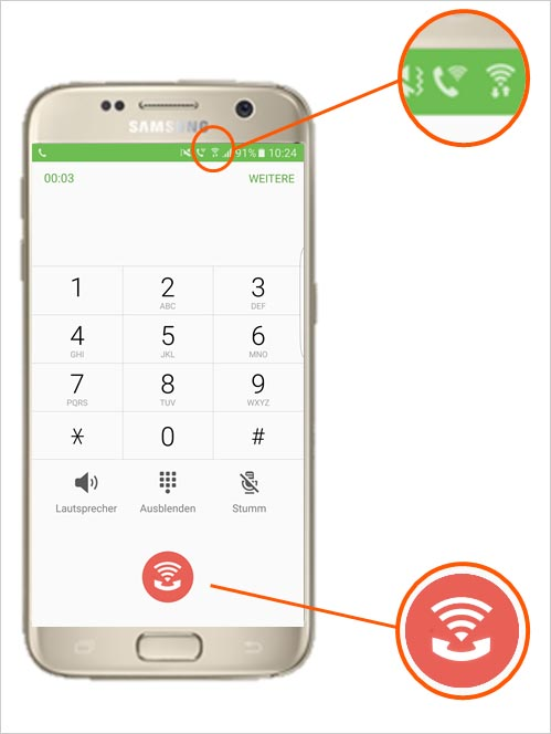 WiFi-Calling - Anrufsymbol Android