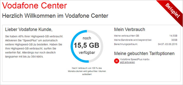 Vodafone Center - Datenverbrauch LTE Zuhause