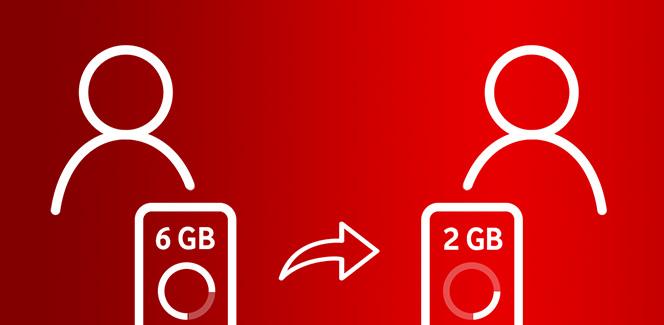 Nutz Dein Datenvolumen Optimal Mit Deiner Familie
