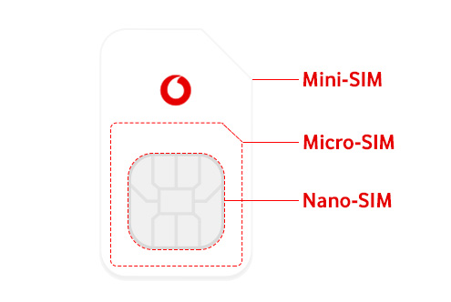 vodafone neue sim karte kosten Hilfe | Alles zur SIM Karte